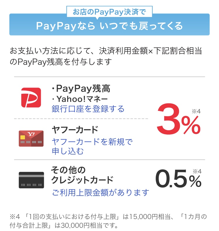PayPayでいつでも戻ってくる!