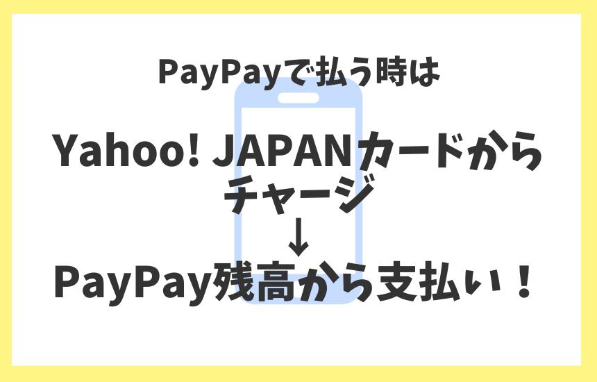 PayPayのお得な使い方